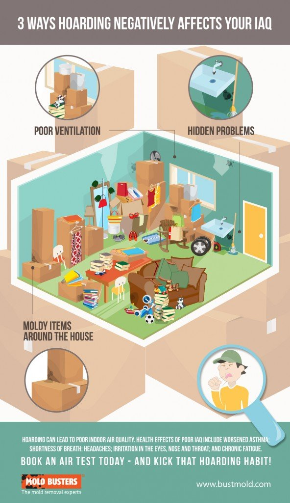 hoarding cleaning infographic
