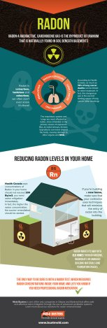 How to Reduce Radon Levels in Your Home: Infographic